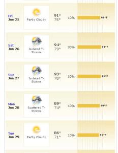 ALA 2010 Weather.com Forecast